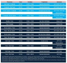 Confira a programação de voos da Air France-KLM de/para o Brasil